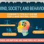 World Development Report 2015: Mind, Society, and Behavior.