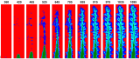 Time and space variation of soil erosion regimes (raindrop impact [red], sheetflow [blue], rill [cyan], and gully [green]) within an experimental landscape Sean Bennett, PhD
