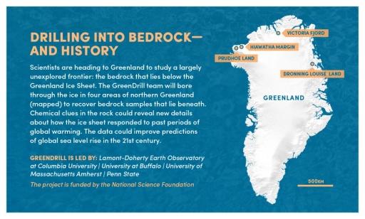 Bedrock drilling project to unlock Greenland Ice Sheet's secrets - UB News Center