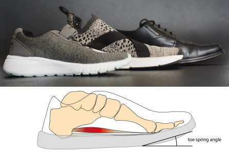 Several shoes sit side by side. Below, a transparent shoe image shows how toe spring shoes can cause inflammation in the muscle that connects the heel bone to the toes