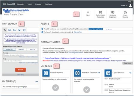Screenshot of the Concur home page with each section numbered.