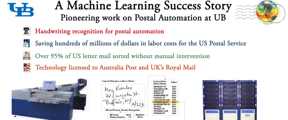 Poster image titled A Machine Learning Success Story.