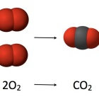drawing of chemical reaction resulting in methane combustion.