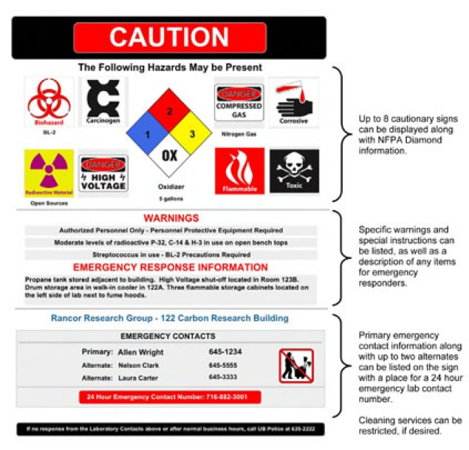 Radiation Safety Awareness Training Administrative Services