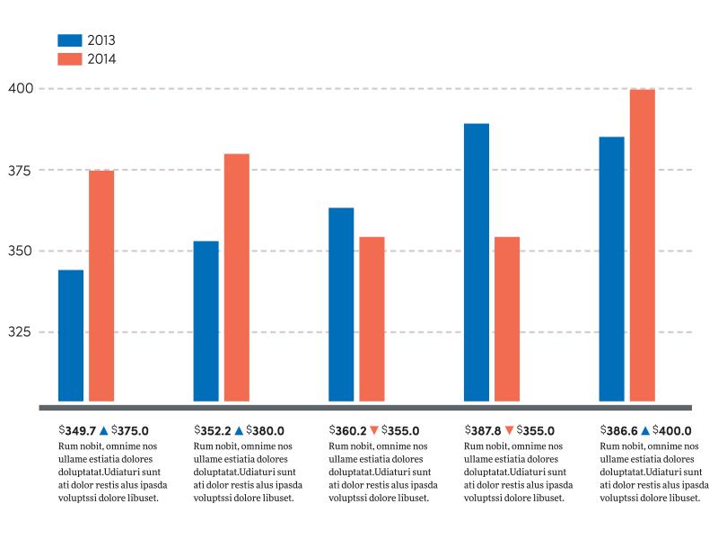 Charts And Graphs Identity And Brand University At Buffalo