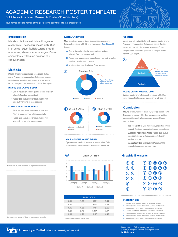 research poster template identity and brand university at buffalo
