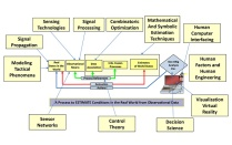 diagram of the multisource information fusion process
