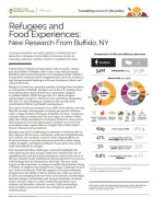 Refugees and Food Experiences Publication, Growing Food Connections, April 2018.