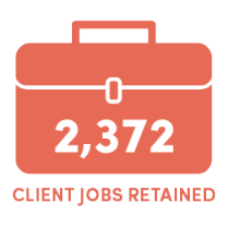 2,372 jobs retained.