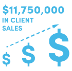 $11,750,000 in client sales.