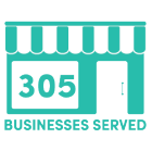 305 businesses served.