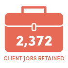 2,372 Client Jobs Retained.